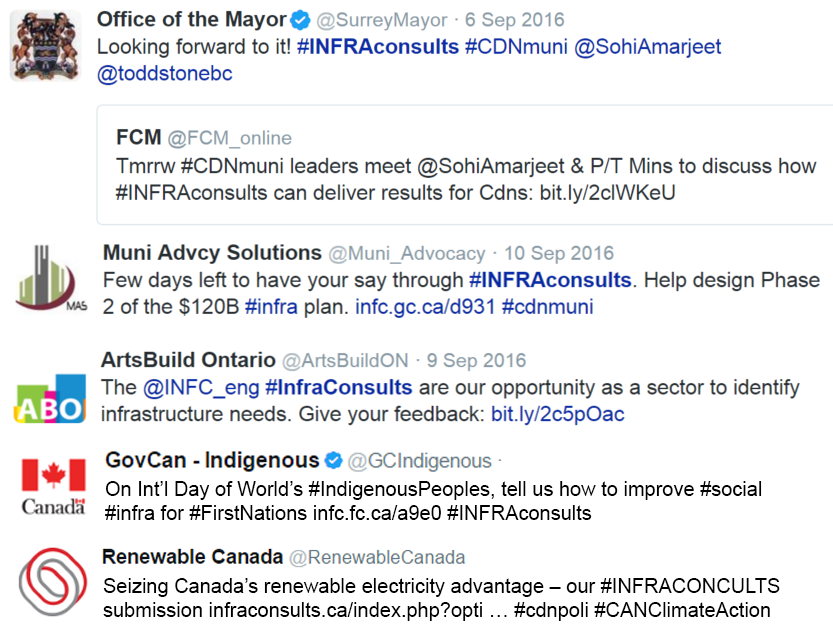 Five tweets of Infrastructure Canada stakeholder and partners.